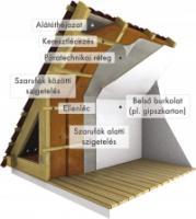 Veszprémi Energianapok - Az energiatakarékos építkezés módjai, anyagai, lehetőségei, mintái